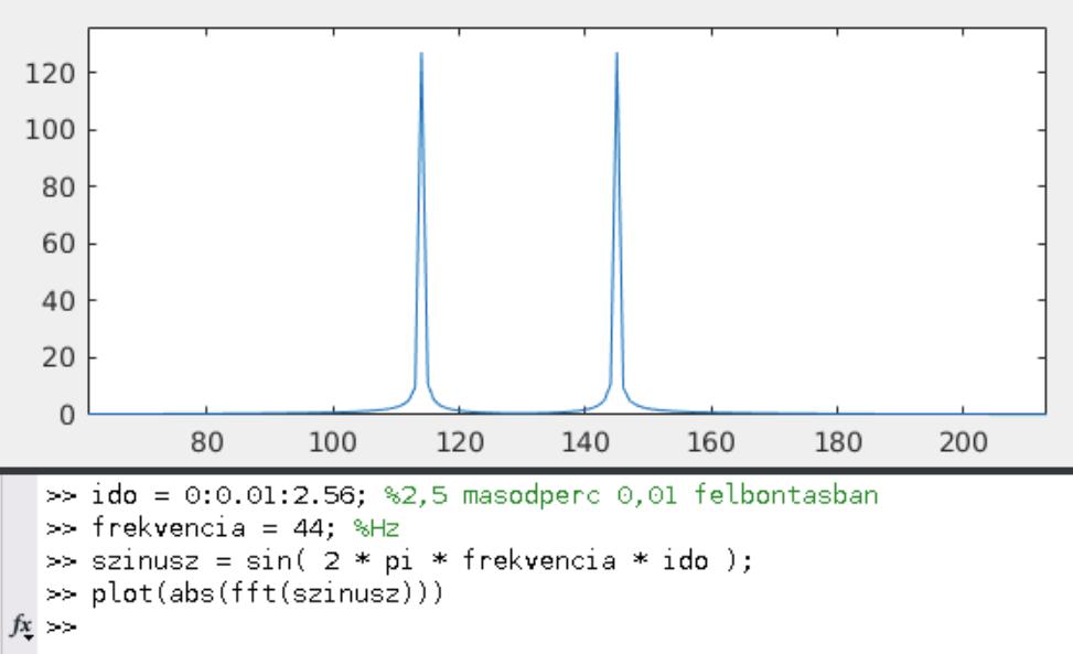 Mathlab kimenet